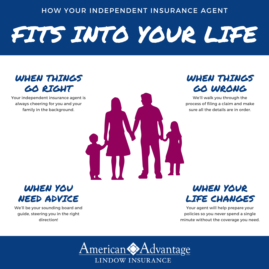 How your independent insurance agent fits into your life